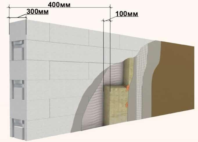 выбор толщины стен из газобетона