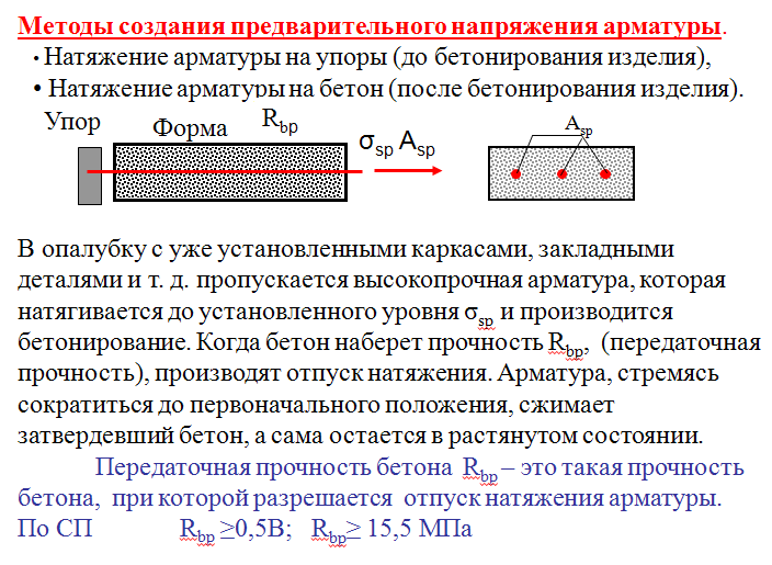 Железобетонные конструкции и передаточная прочность бетона