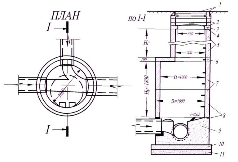 план монтажа канализационного колодца