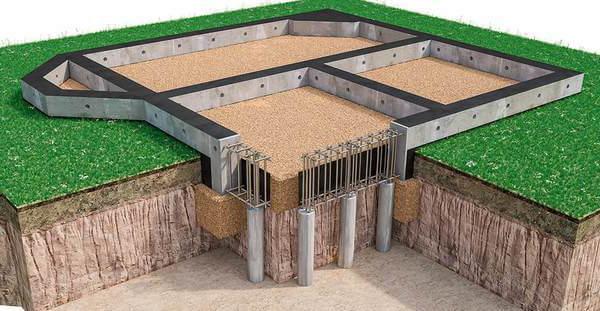 свайно-ростверковый фундамент под газобетон