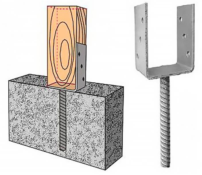 Крепеж для бруса к бетону купить что такое бетон и бетонная смесь