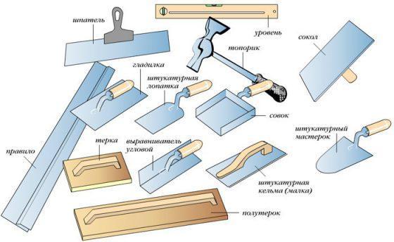 Инструмент для штукатурки и затирки