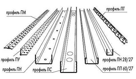 Металлические маяки для штукатурки