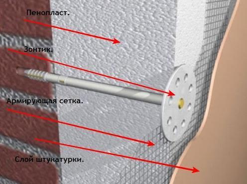 Как армируют стены сеткой