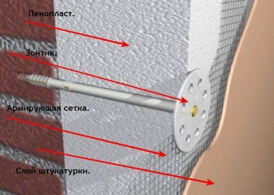 Как крепится пенопласт к фасаду