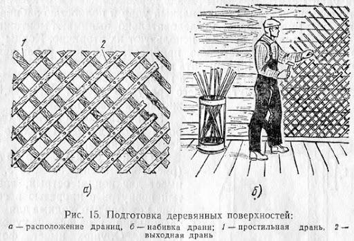 Подготовка деревянной поверхности под штукатурку
