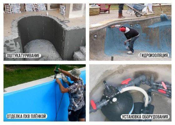 Этапы оштукатуривания бассейна