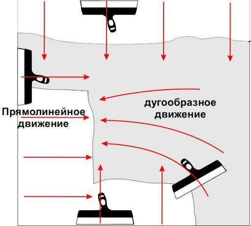 Как шпаклевать фасад