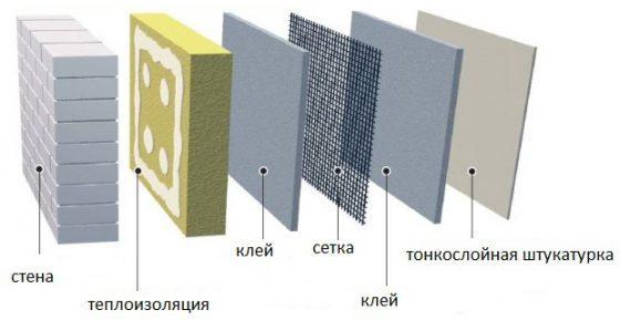 Схема сооружения стен из шлакоблока