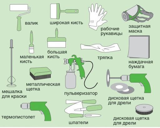 Инструменты для окраски фасада